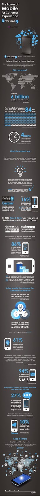 http://www.slideshare.net/fullscreen/rapideuk/mobile-customerexperienceinfographic/1