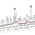 Milan-San Remo Preview and Tips