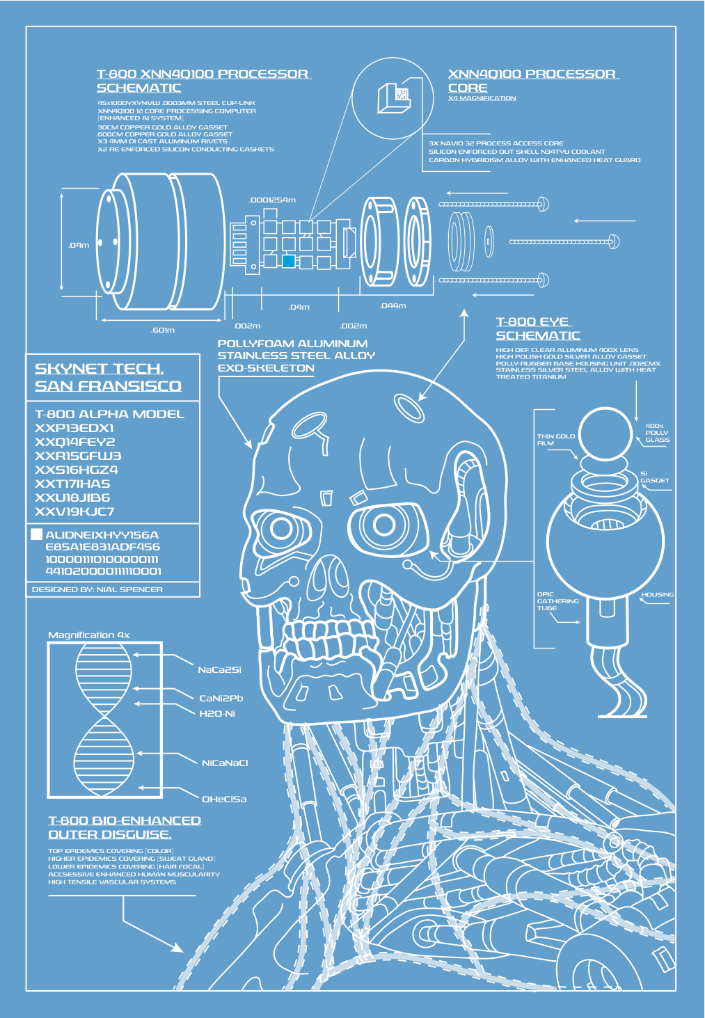 nial spencer illustration: T-800 Schematic