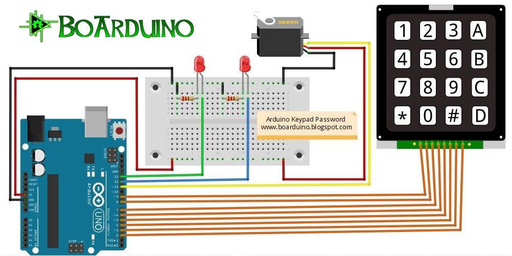 Akses kontrol dengan keypad password di arduino