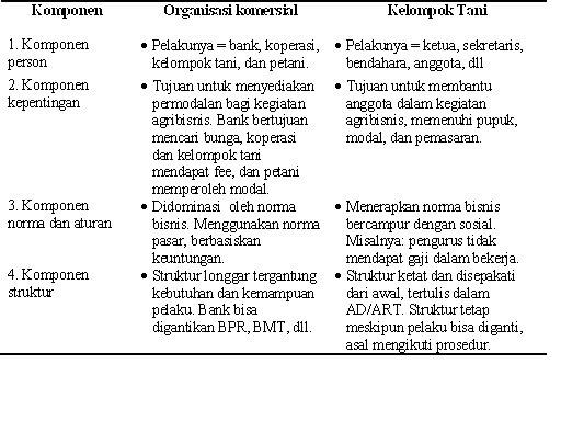 marx weber durkheim comparison