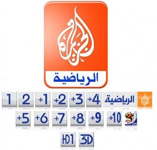 Al Jazeera Sports a décidé de ré-éditer les canaux