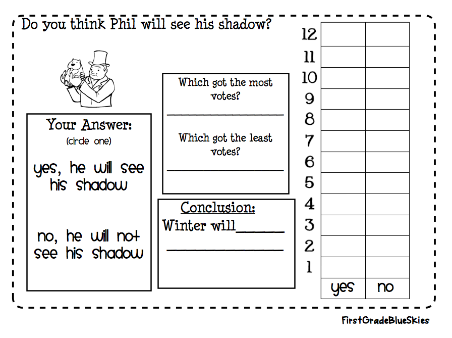 Groundhog Day Freebie First Grade Blue Skies – Groundhog Day Math Worksheets