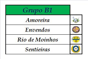 Grupo CSCD Envendos