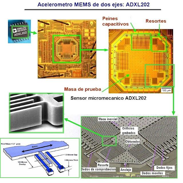 Sensor acelerometro adxl202