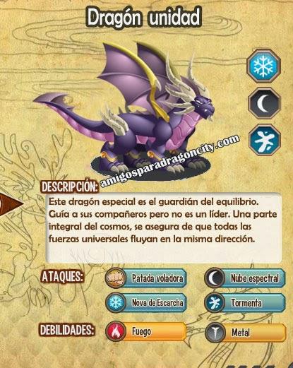 imagen de las caracteristicas del  dragon unidad