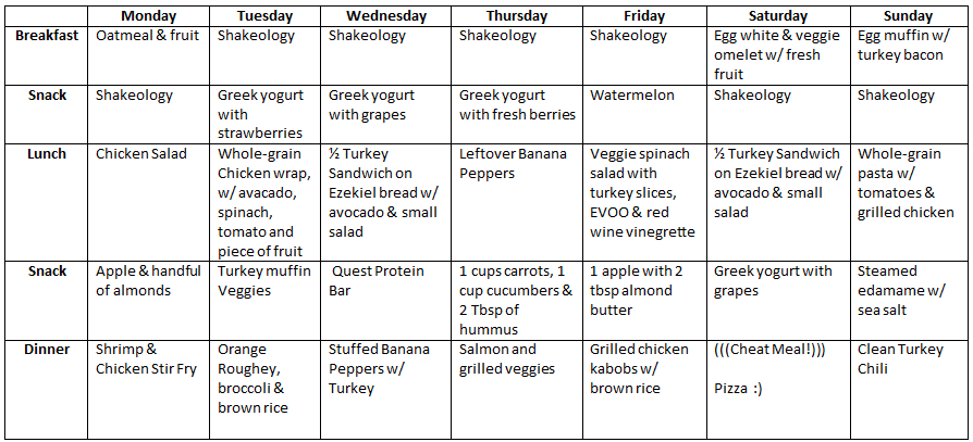 Clean Eating Meal Plan Template