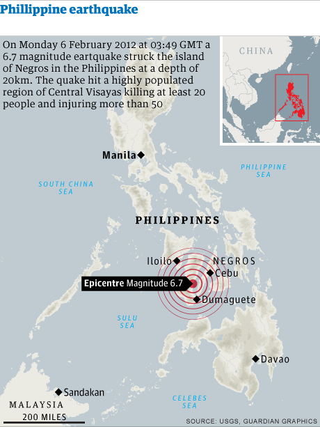 earthquake prediction philippines and indonesia relationship