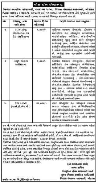 District Health Society, Aravali Recruitment 2015