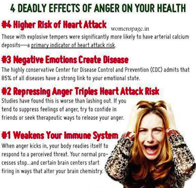 How Anger Affects Your Health Health Tips Womenspage In