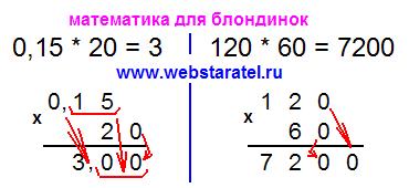Умножение столбиком. Пример умножения в столбик. Математика для блондинок.