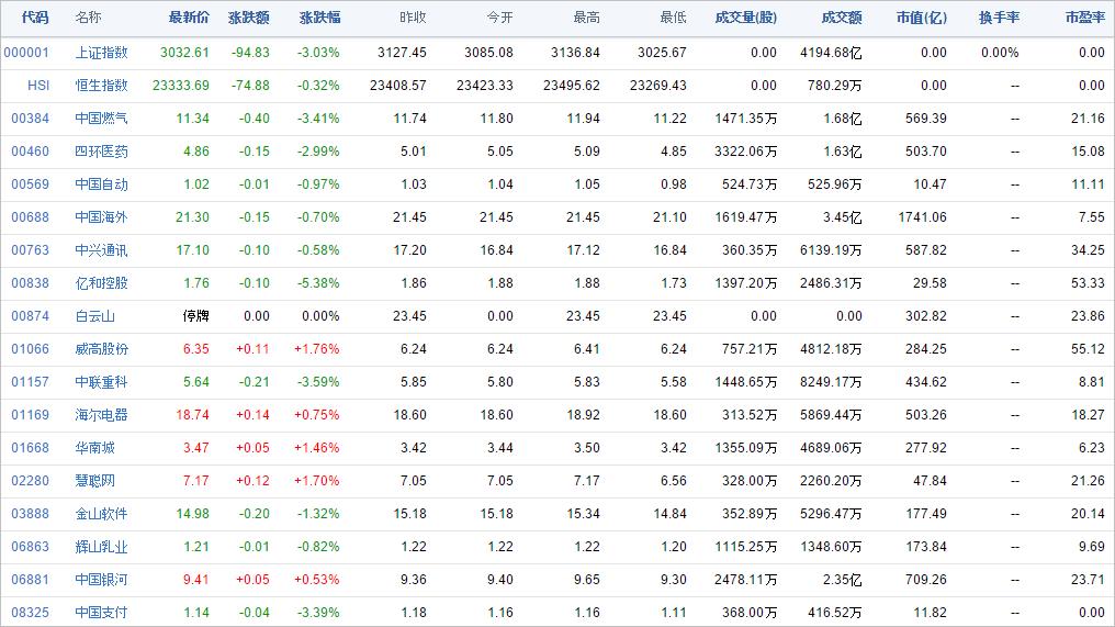 中国株コバンザメ投資ウォッチ銘柄watch20141223