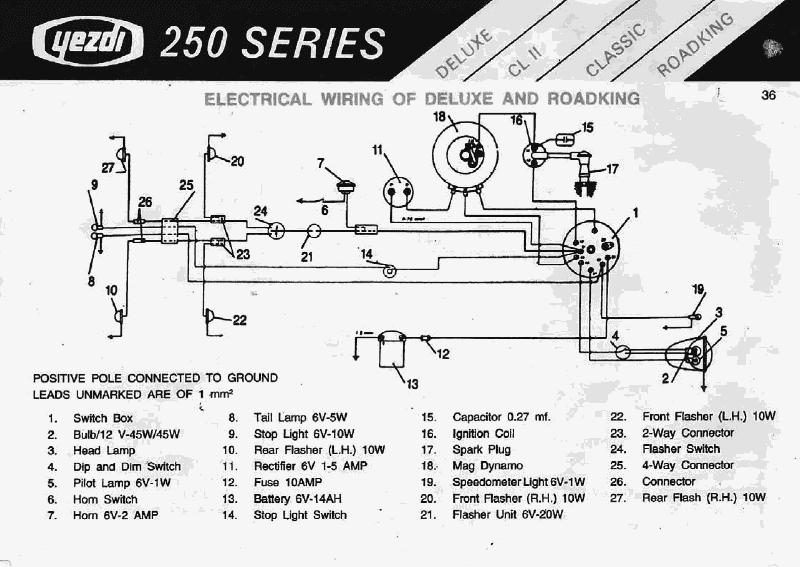 jawa wiring diagram electrical diagrams forum u2022 rh jimmellon co uk jawa 638 wiring diagram jawa 250 wiring diagram