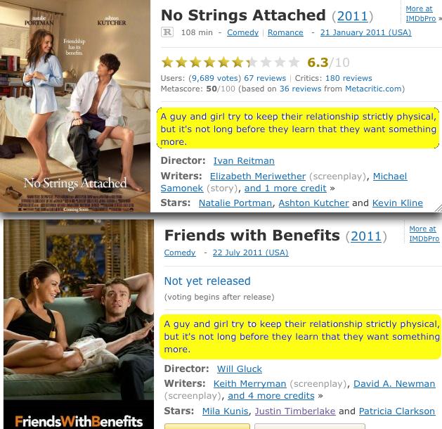 no strings attached imdb tromsø