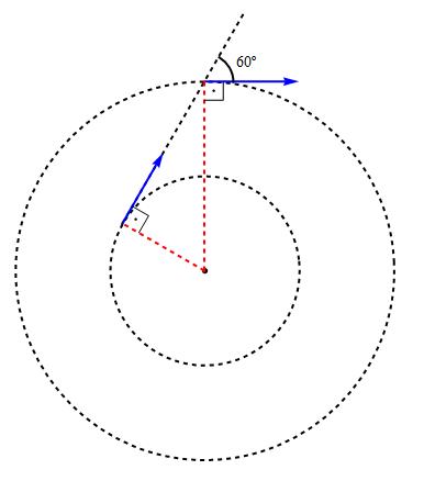 Reta tangente à circunferência