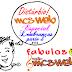Distúrbio MCs Web #172 - 25/09/2012