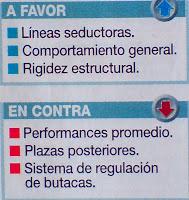 Pros y Contra Peugeot 206 xs 1.6