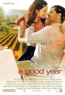 Watch A Good Year (2006) movie free online