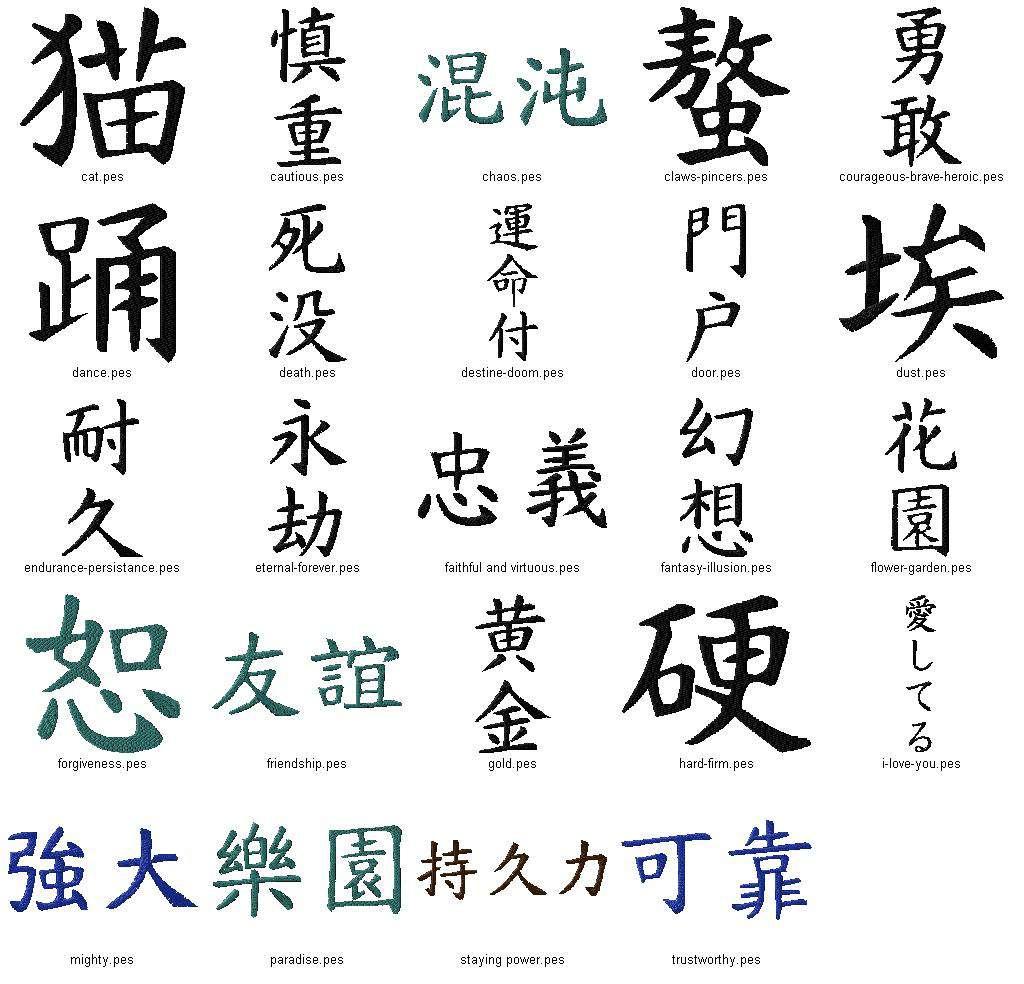 Exemplos de kanjis frequentemente utilizados