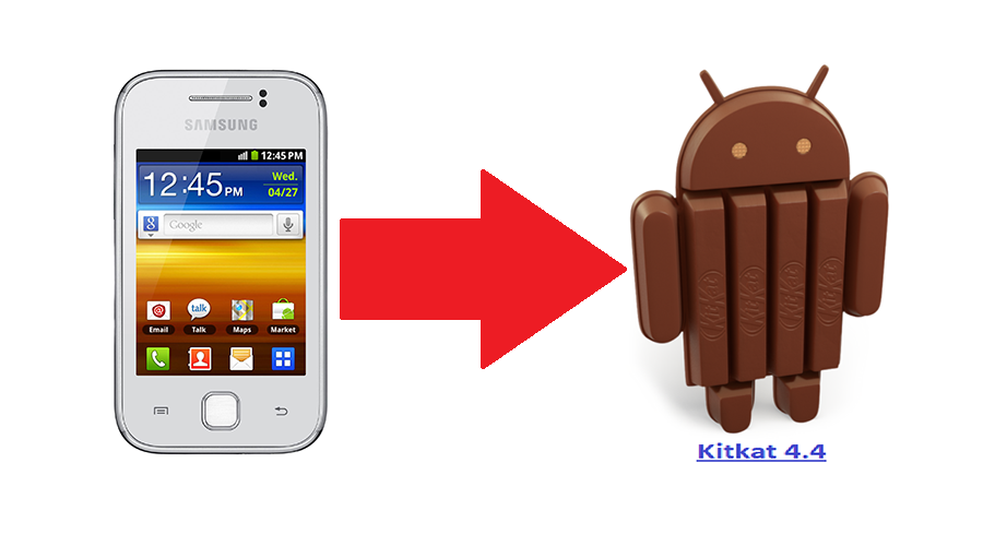Cara Upgrade Samsung Galaxy Young GT-S5360 Ke Kitkat