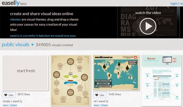 15 Tools to Help You Create Your Next Infographic