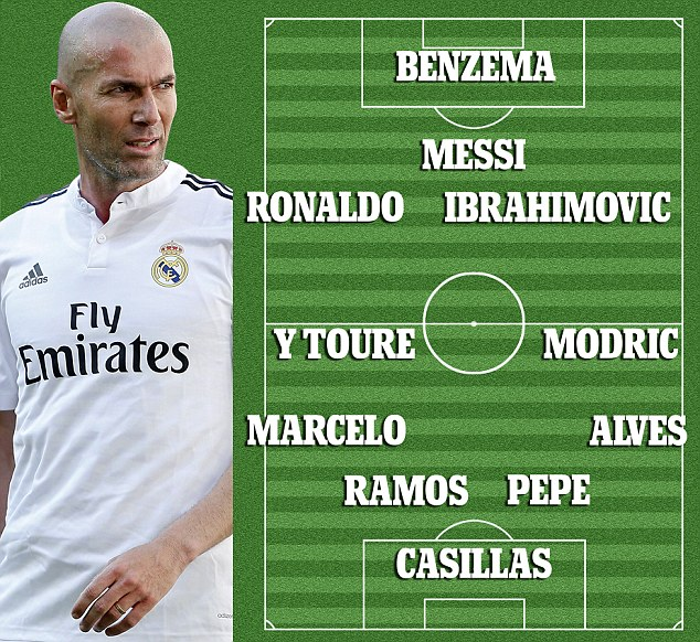 Dream Team Pilihan Zinedine Zidane