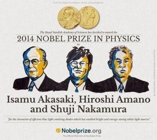 ノーベル物理学賞 (2014) が、日本の科学者<br>(赤崎 勇、天野 浩、中村修二)に!