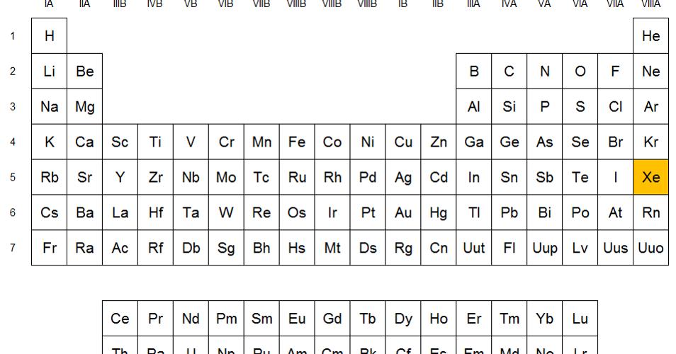 qumicas el xenn - Tabla Periodica El Xenon