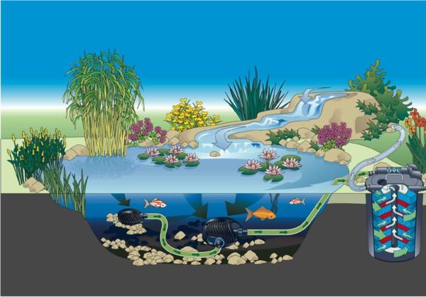Desain Peralatan Dan Pemasangan Air Mancur Filter