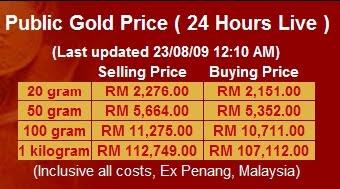 Cuba anda bandingkan harga