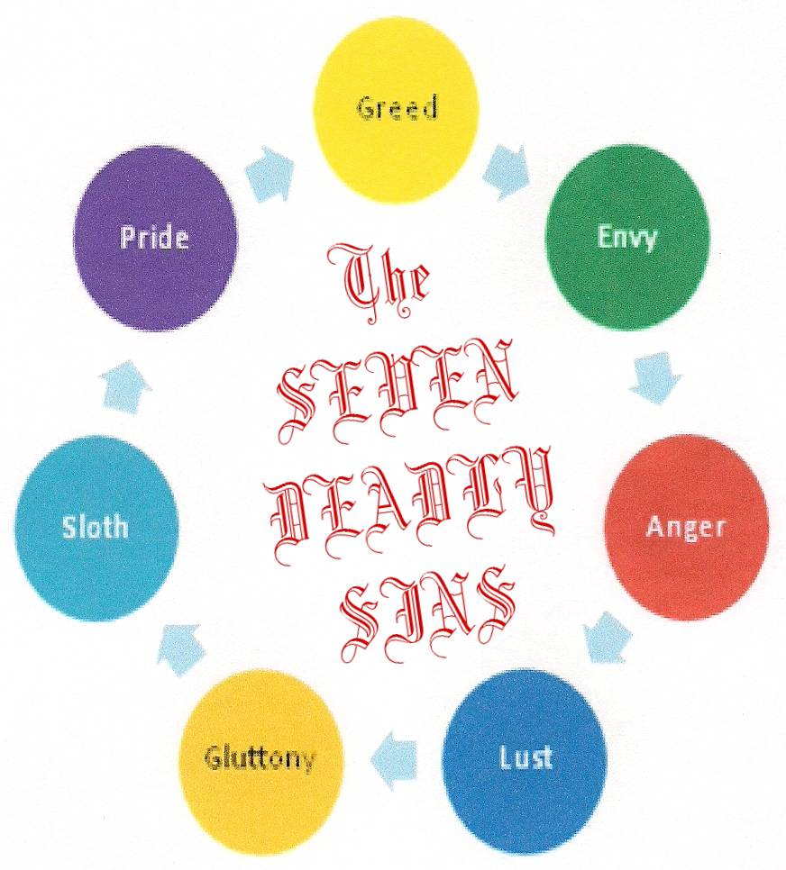 Seven Deadly Sins, Seven Lively Virtues | DVD Study ...