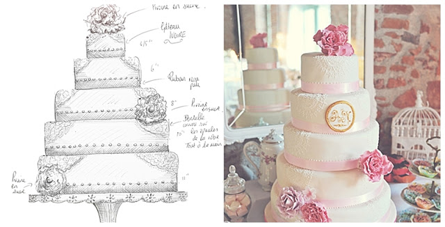 wedding blog uk wedding ideas before the big day