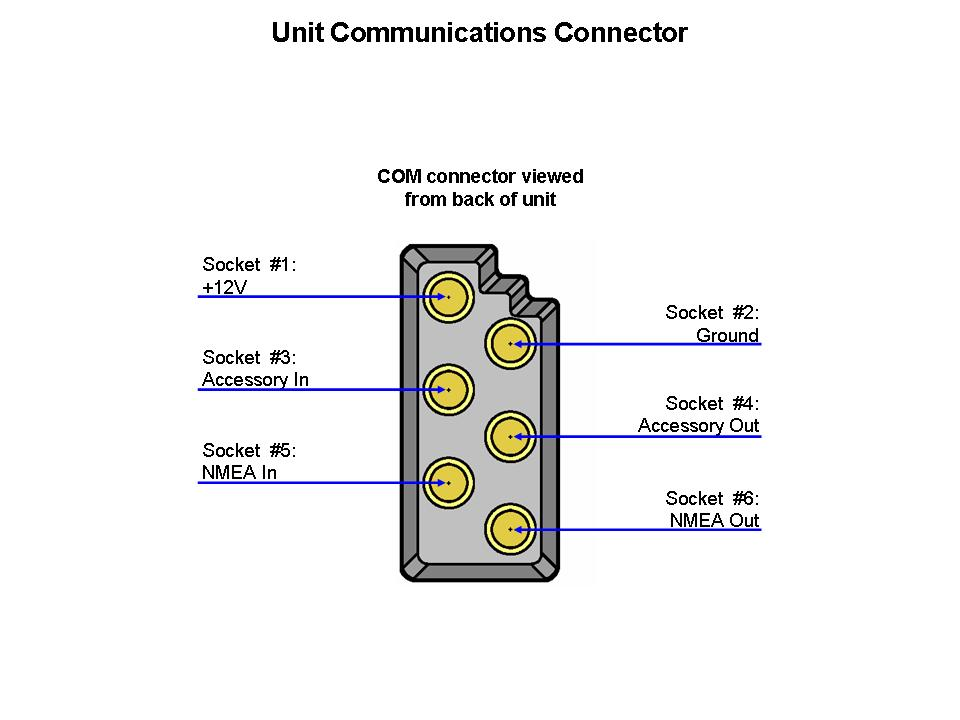 wiring diagram for usb 2 0 with Humminbird 778c Hd   Port Gps Nmea on 391611545592 also Jet Engin  ponents besides Water Well Pressure Switch Wiring Diagram together with 12 Pin Caravan Plug Wiring Diagram in addition Usb 10 Interfacing With Pic.