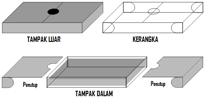 Desain Cooling Pad