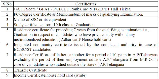 APPGECET 2015 Web Counselling Dates,AP PGECET Web Options Schedule,Rank and Date wise Certificate Verification Dates,Allotment Order Download,AP PGECET Special Categories web counselling Schedule,AP PGECET Help Line Centers,Required Certificates for AP PGECET Counselling details