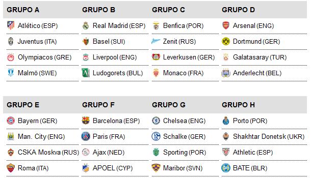 Calendario de la UEFA Champions League 2014/15