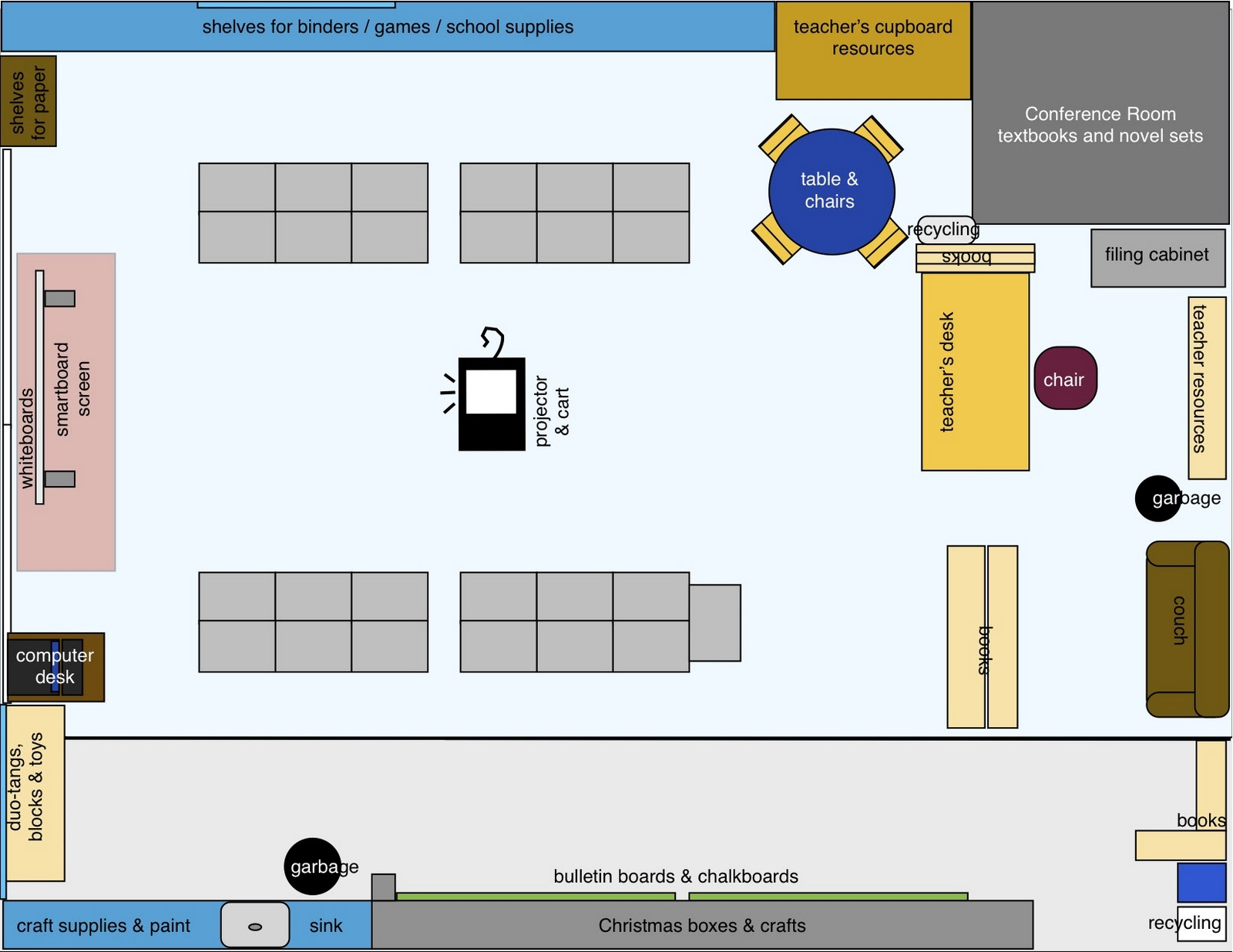Classroom Design Floor Plan : A place to learn new year focus allowing students