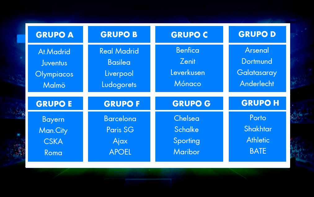 InfoMixta - Informacion al instante. RESULTADO SORTEO UEFA CHAMPIONS LEAGUE, FASE DE GRUPOS