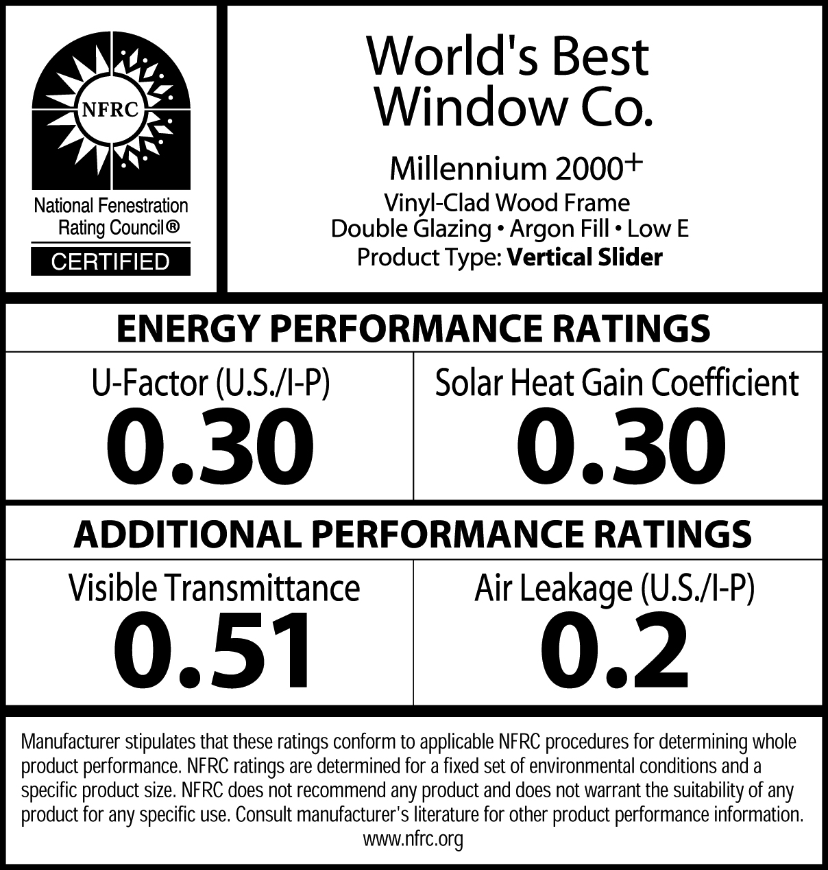 National Fenestration Ratings Council