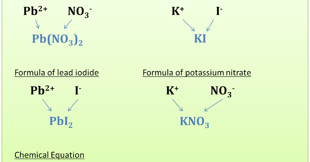 chemistry form 5 note spm This blog is for the student who interested and need more information in spm chemistry and mathematics utama  notes for chemistry form 4.
