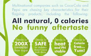stevia kosong kalori