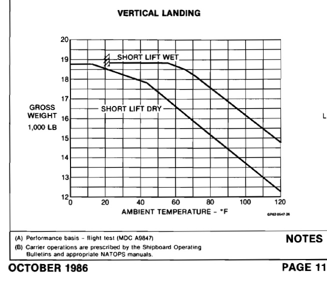 http://2.bp.blogspot.com/-De7smPg6OS0/UY0ITUx3syI/AAAAAAAACTg/sAMOsXTrWeA/s1600/AV-8B-Landing-Wt-vs-Temperature.jpg