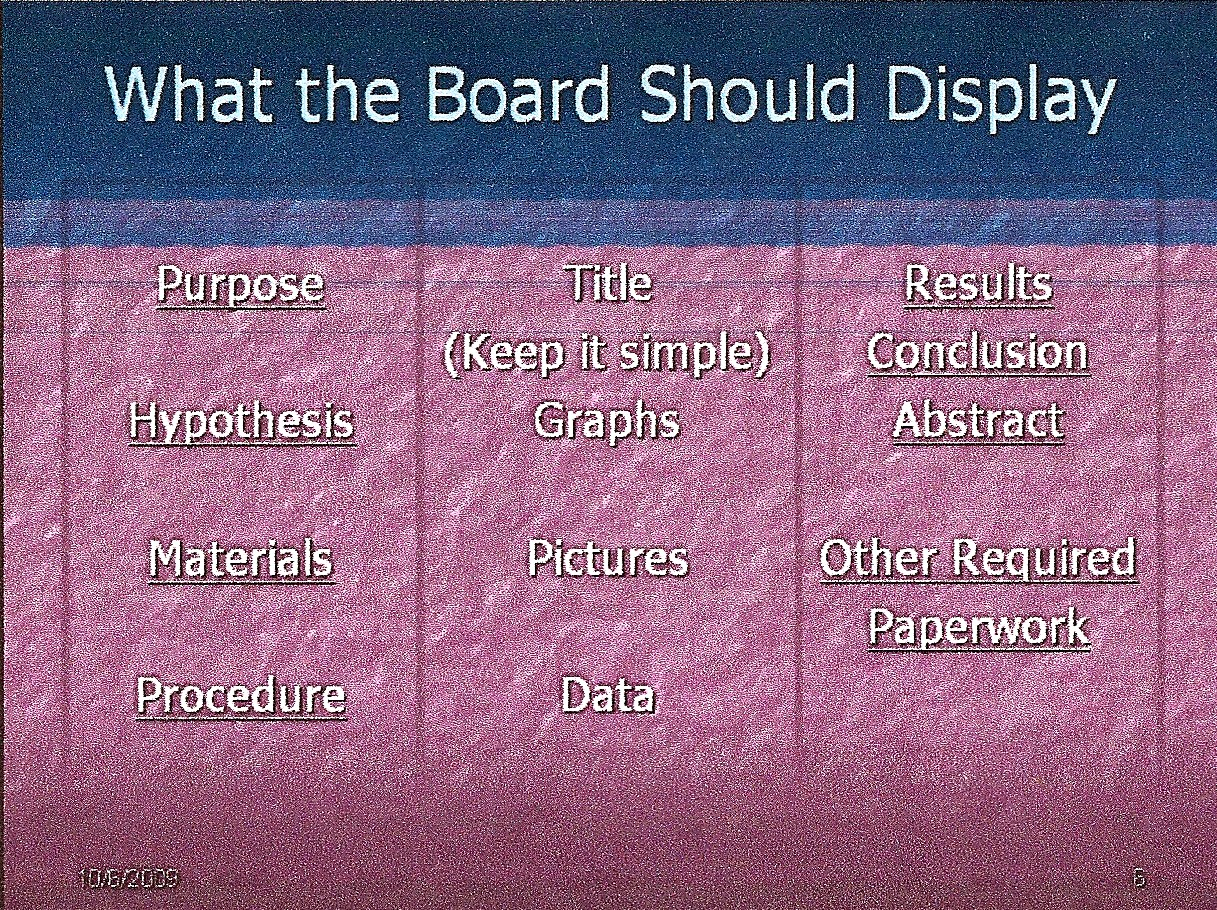 Please take note. Please include each part on your board!