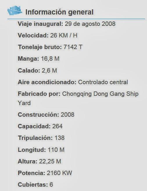 Datos del barco