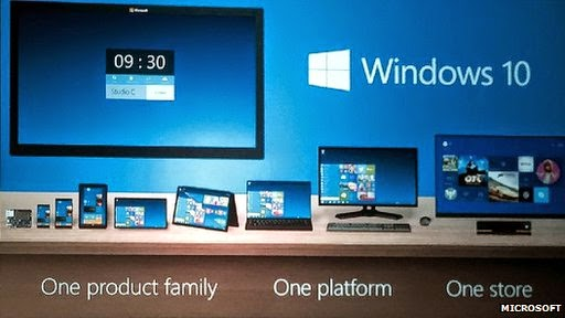 Microsoft Windows 10 OS works on multiple devices