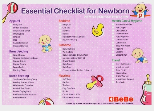 Newborn Checklist Preparing For BabyWhat Do I Need To Buy