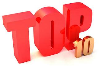 Bí quyết SEO top 10 trên google