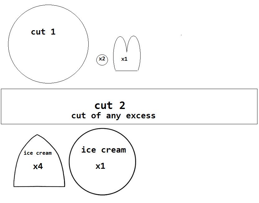 Ice Cream Template Ice Cream Sundae Template