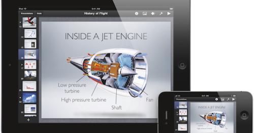 Grafik forex terbaik untuk iPad