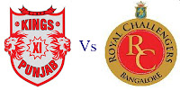 KXIP vs RCB Scorecard